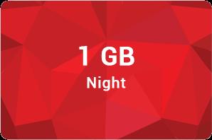 Robi internet package weekly